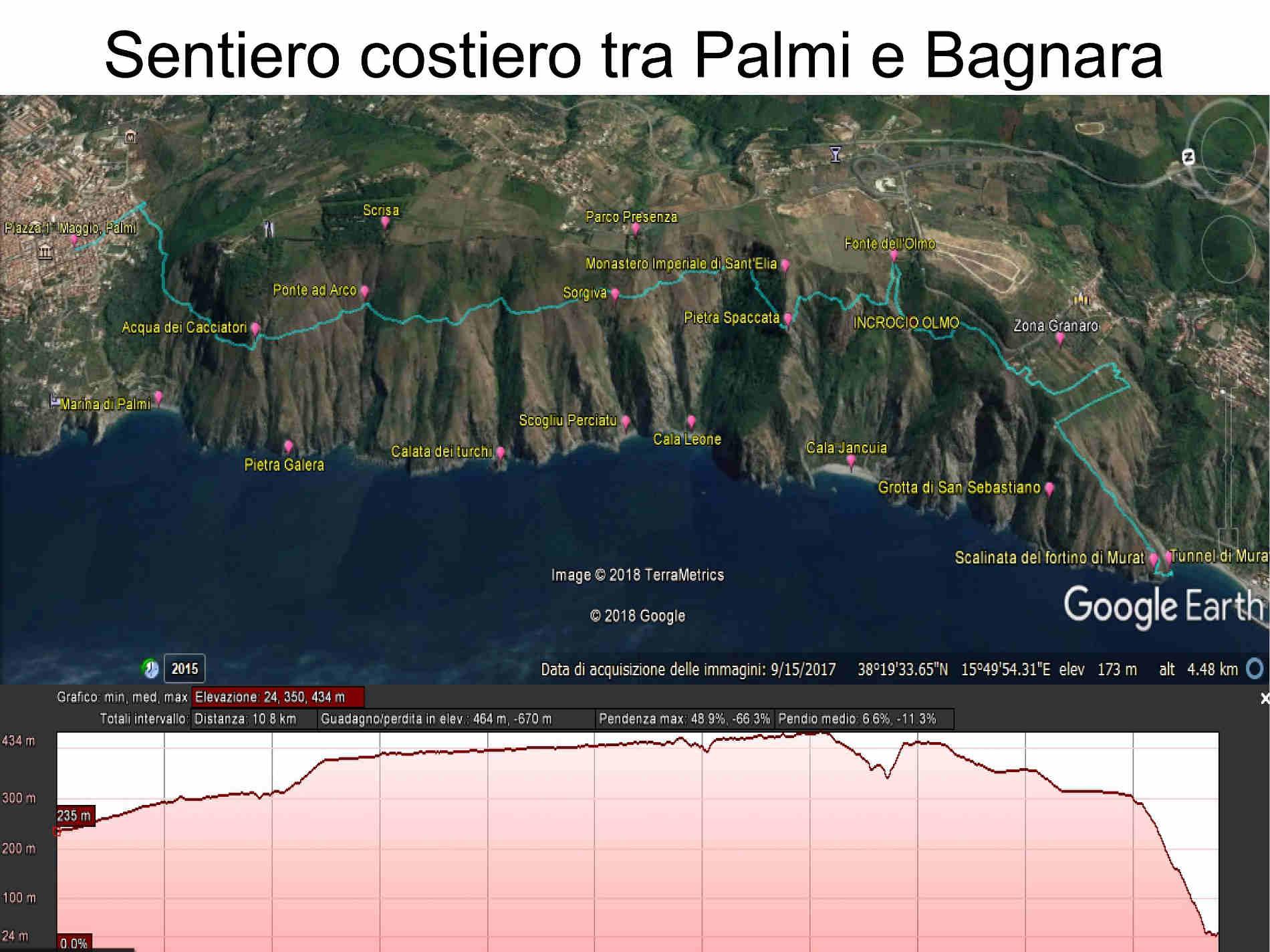 Percorso in Costa Viola fra Bagnara e Palmi - Il sentiero del Tracciolino e il Sentiero dei Francesi
