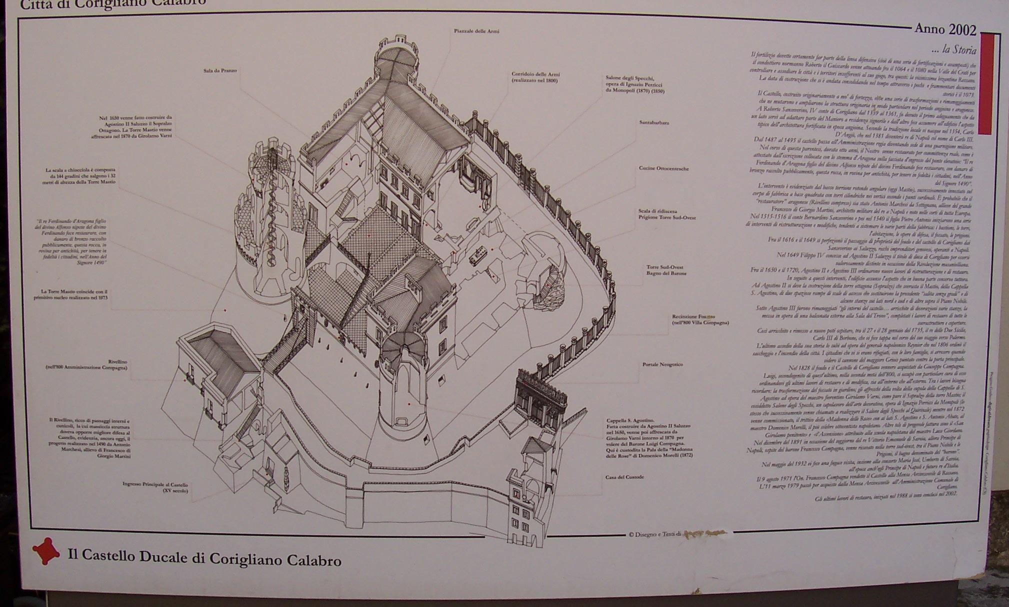 Mappa turistica e sezione del castello Ducale di Corigliano Calabro